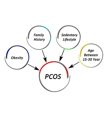 pcos diet plan indian recipes